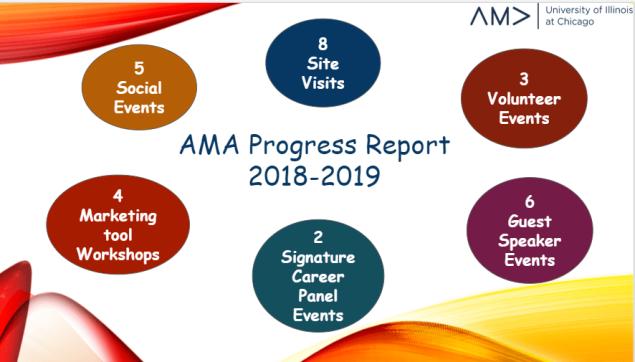 ama report (4)